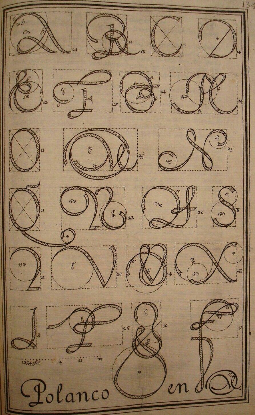 Polanco script