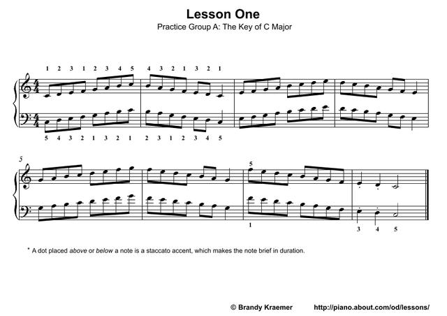 Libro de lecciones de piano para principiantes: Escalas de do mayor en el piano