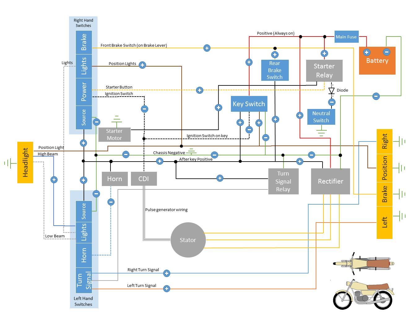 Ford Tauru Starter Wiring Diagram