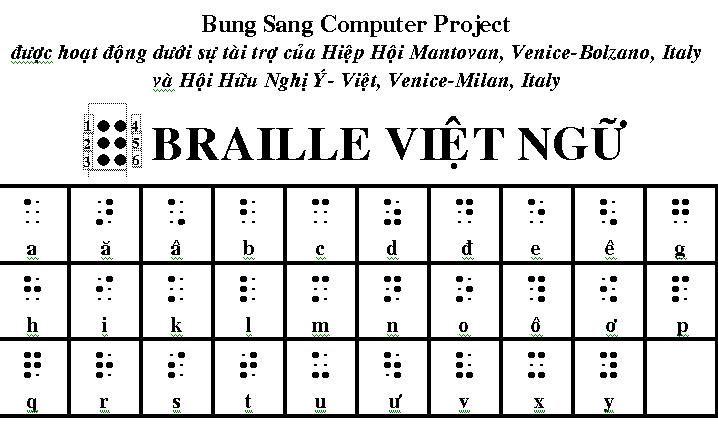 vietnamese braille alphabets - Google Search