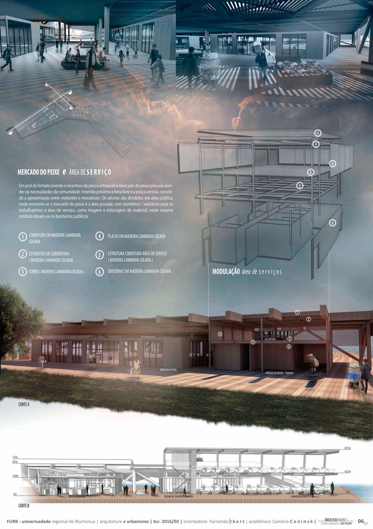 ArchBlog | Архитектура | presentation | Architecture panel
