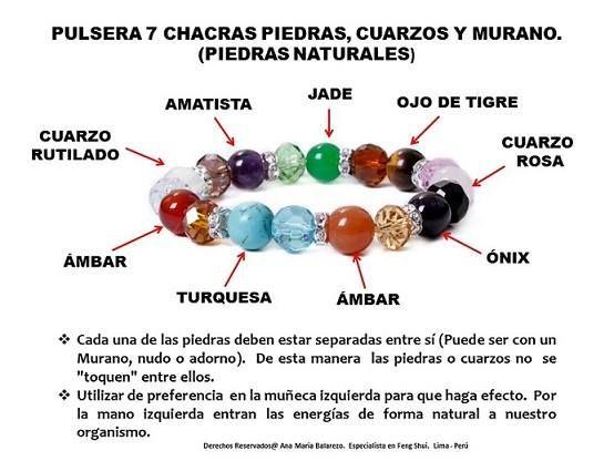 e08e838c14c0 AQUÍ ESTÁN LAS PIEDRAS QUE SE NECESITAN PARA ACTIVAR TU BUENA ENERGÍA  Significado De Los Cristales