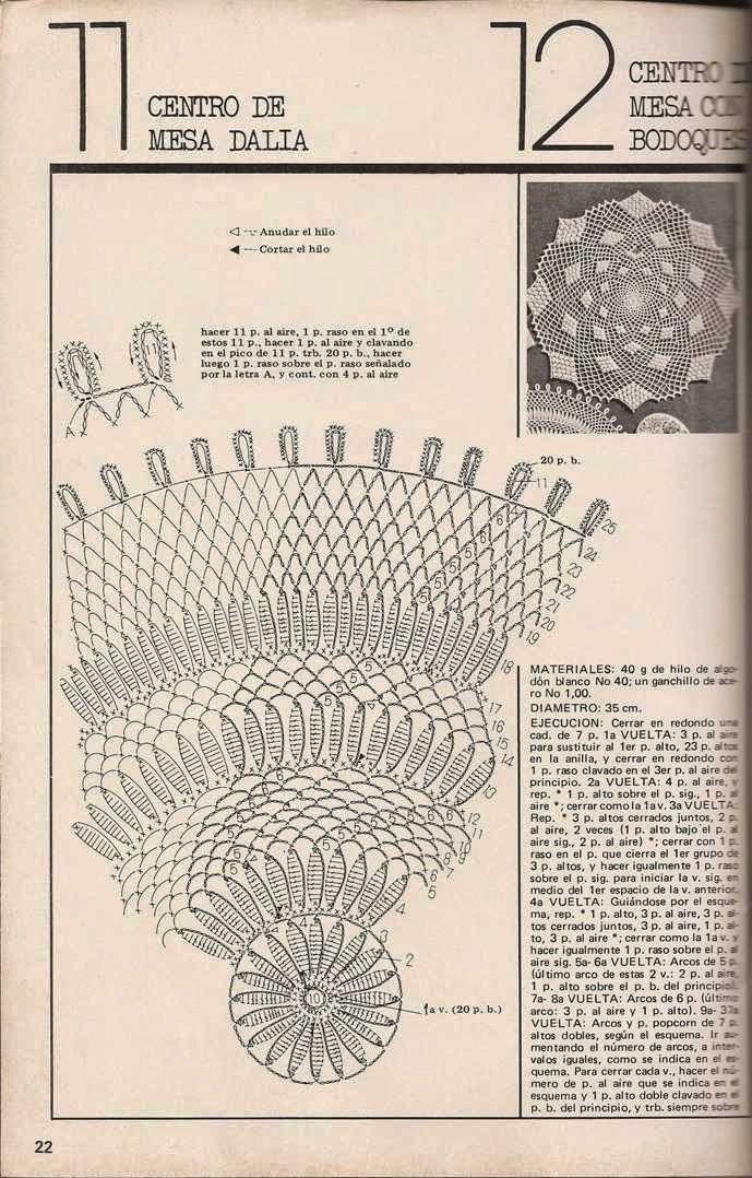 Patrón #500: Centro de mesa con bodoques a Crochet ~ CTejidas ...
