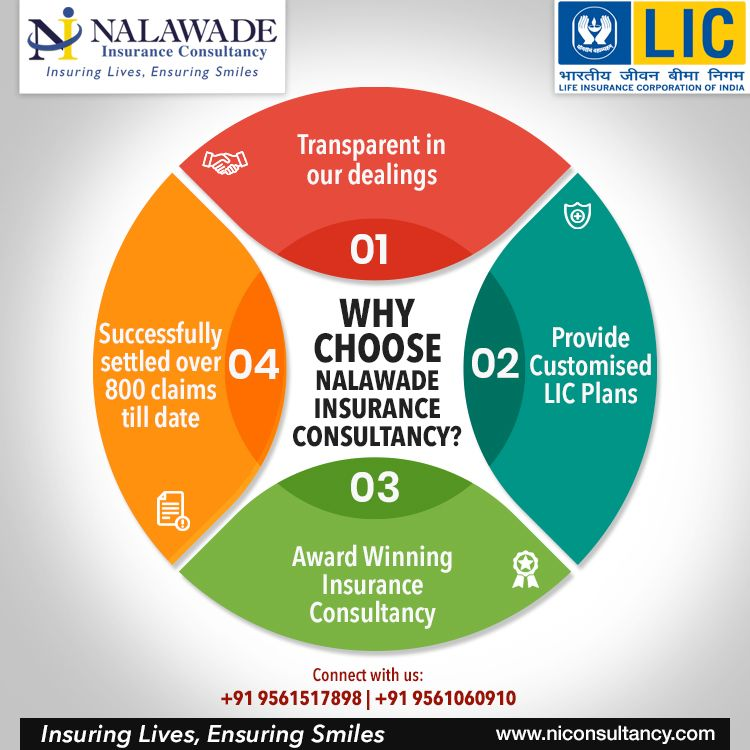 Pin On Nalawade Insurance Posts