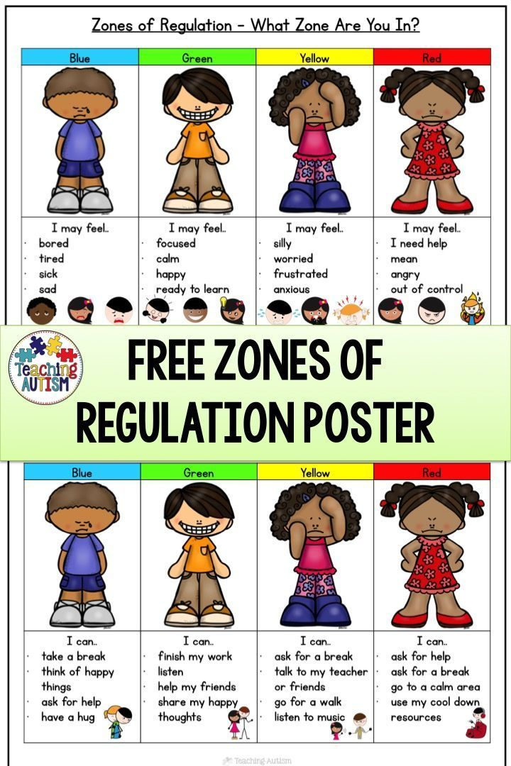 Zones Of Regulation Teaching Autism Zones Of Regulation Teaching Social Skills Social Emotional Learning