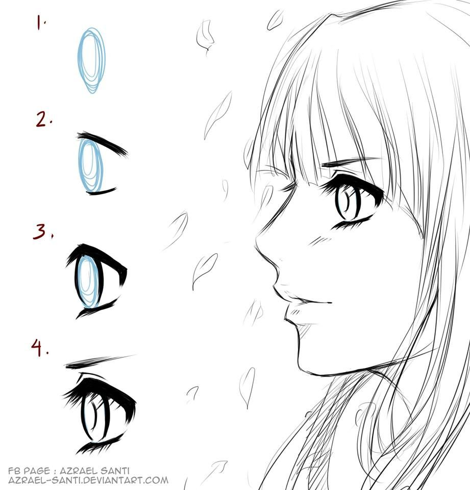 Anime eyes in side view byAzrael Santi | How to draw ...