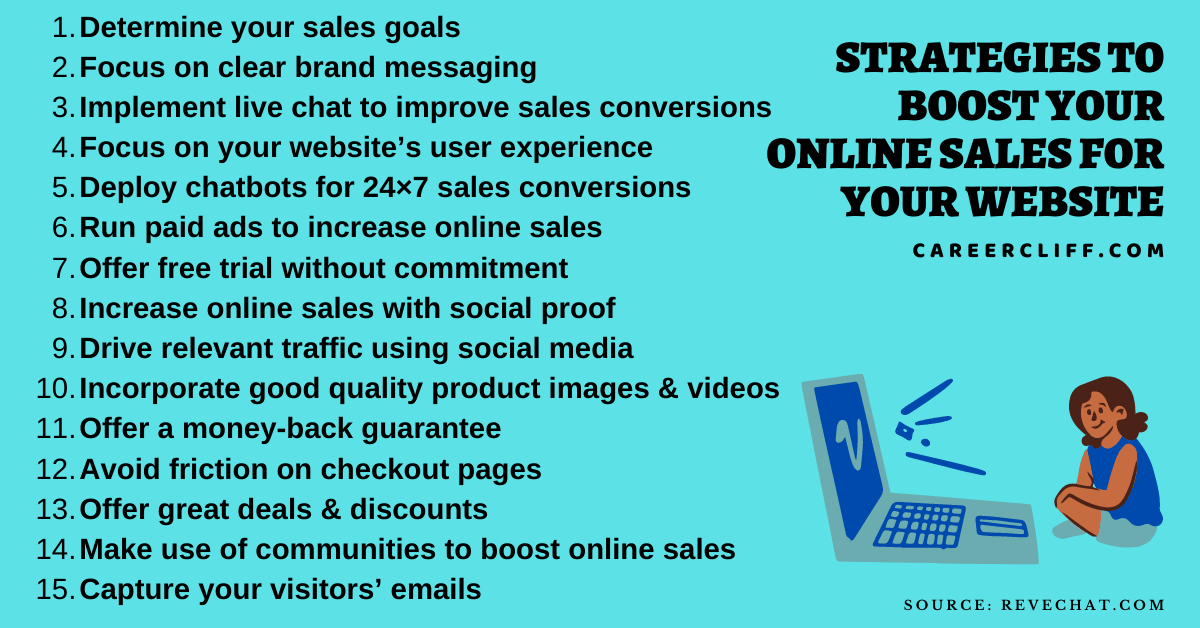 boost online sales increase ecommerce sales boost online store online sales increase increase online sales 2019 boost ecommerce sales ways to increase online sales ecommerce increase sales increase ecommerce revenue boost your online sales increase sales on ecommerce website increase online conversion rate ways to boost online sales increase web sales increase sales on website increase your online sales