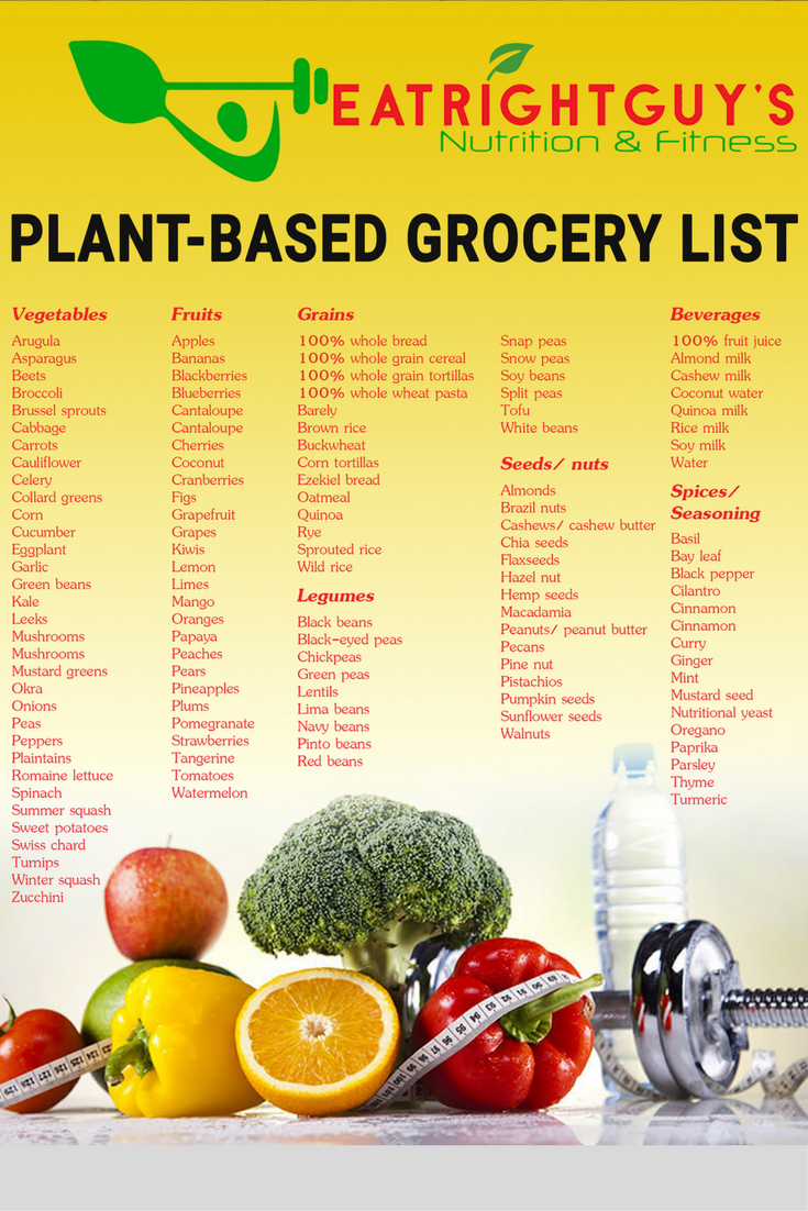 Whole Plant Based Grocery List Wholeplantbasedgrocerylist Plantbased Grocerylist Plant Based Diet Recipes Plant Based Diet Meal Plan Plant Based Foods List