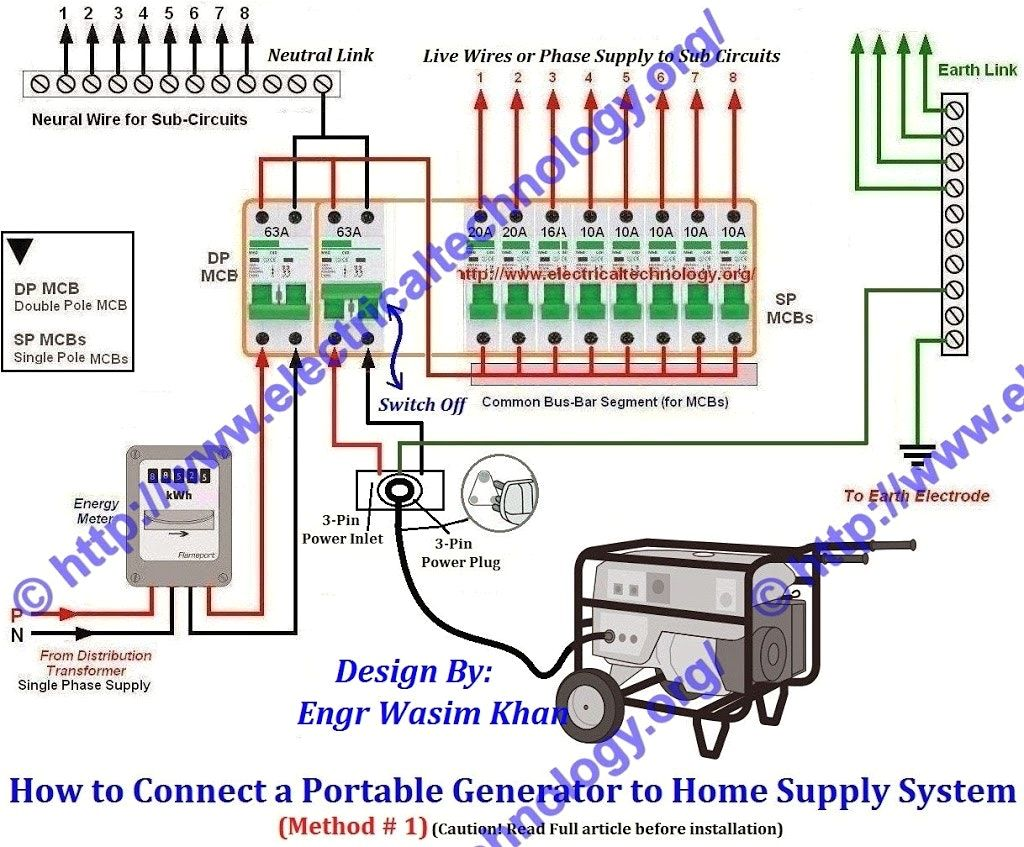 rv automatic transfer switch wiring diagram archivosweb com emergency generator wiring diagram [ 1024 x 847 Pixel ]
