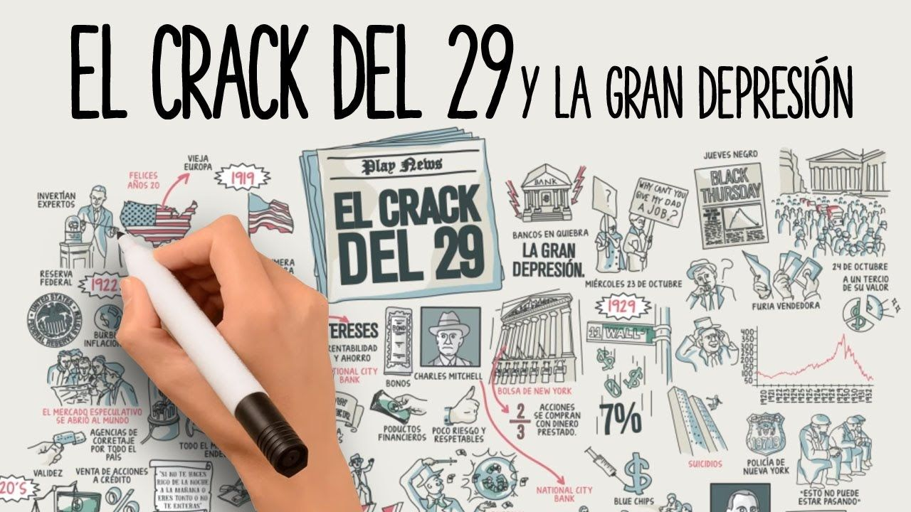 El crack del 29 y la Gran Depresión (120.665)