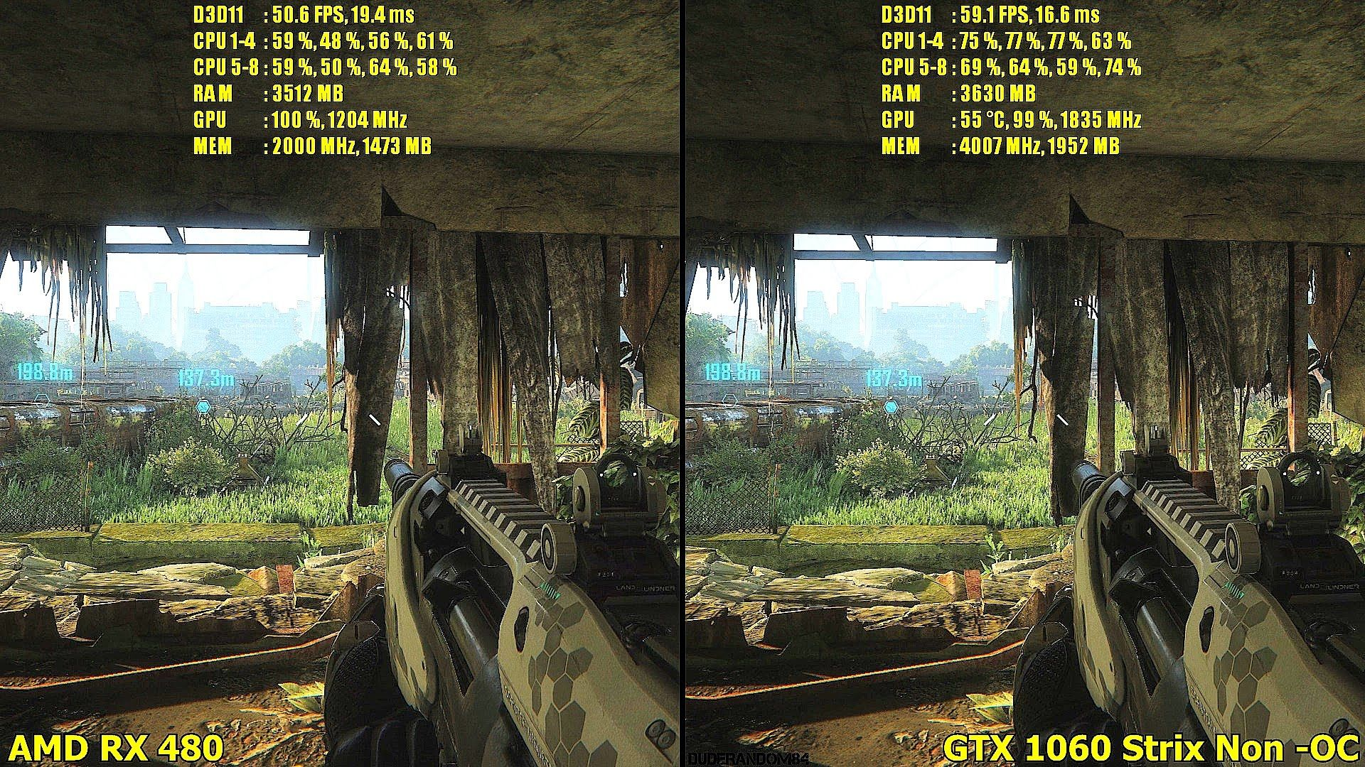 GTX 1060 Vs AMD RX 480 Crysis 3 Frame Rate Comparison 1080p | pc ...