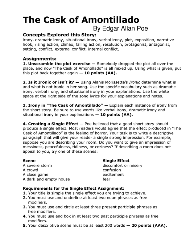 Printable Worksheets drama vocabulary worksheets : Short Story Elements Other Literary Terms | Teaching the masses ...
