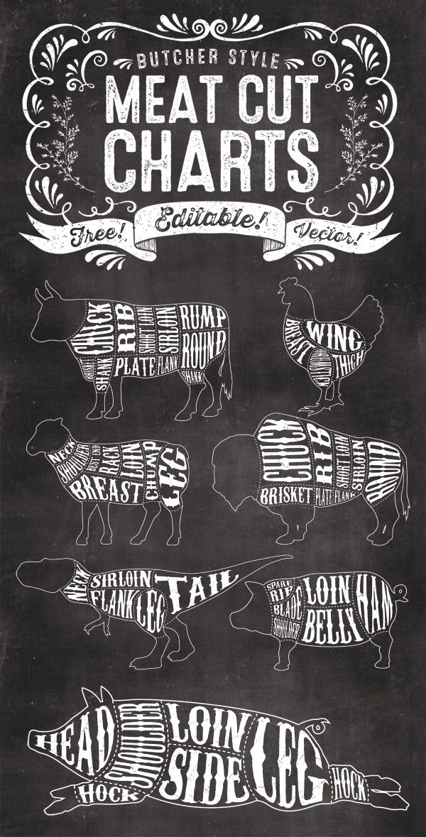 7 Free Editable Butcher Meat Cut Chart Illustrations Chalkboards - free wanted poster maker