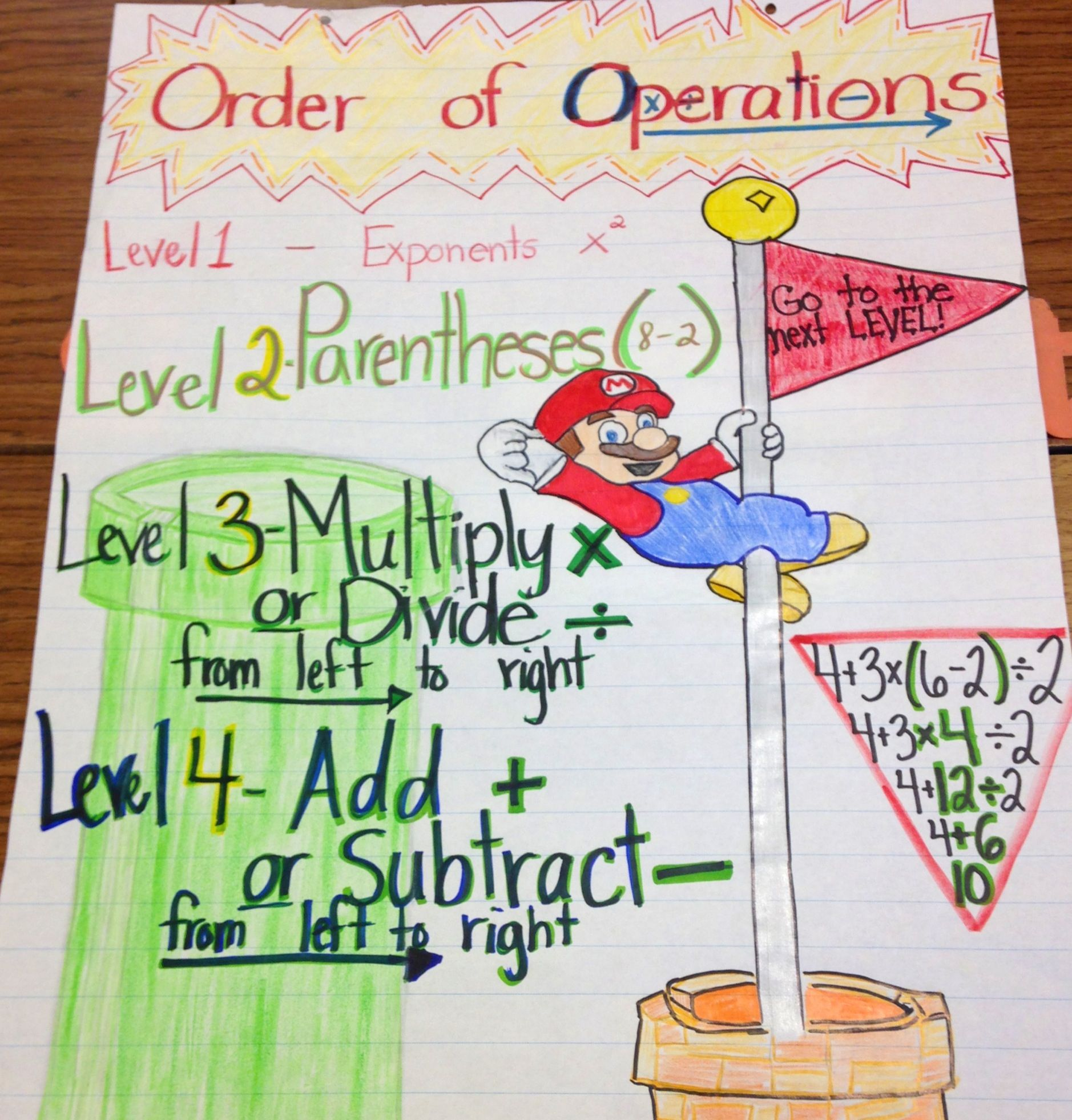 A little out of order, but I like the visuals. Order of operations Anchor  Chart! I made this for my kiddos using the levels rather then PEMDAS.