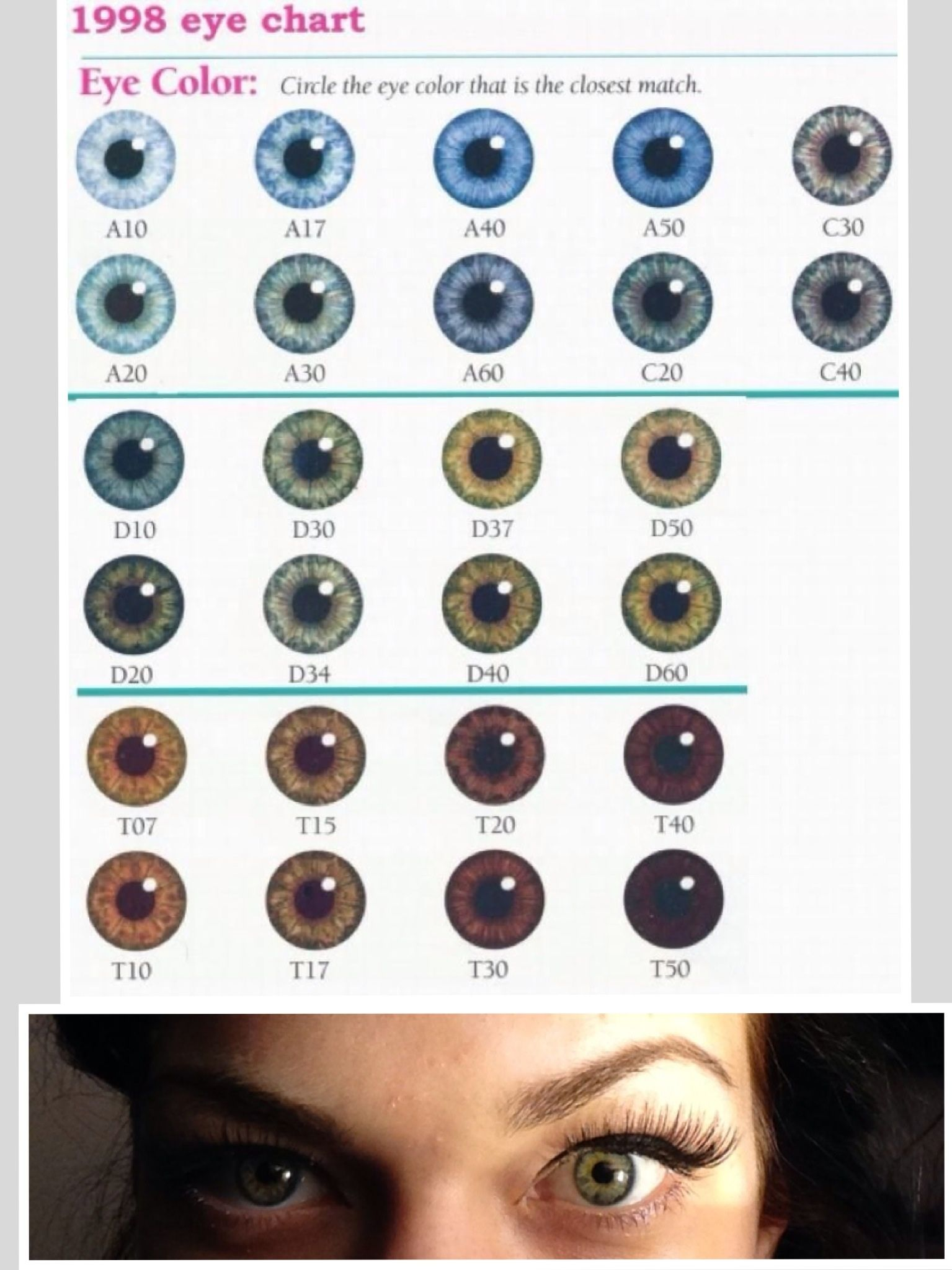 I'm D30 💚green eyes💚 What are you? Eye color chart, Eye