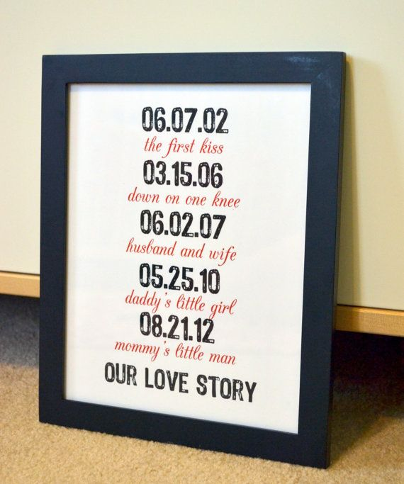 Anniversary Gift Important Dates Our Love Story Subway Art For Husband Wife Idea