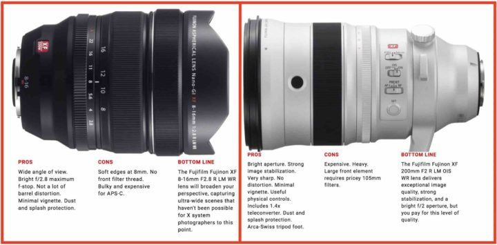 Fujinon XF 8-16mm F2 8 XF 200mm F2 XF 16-80mm F4 Reviews Samples and