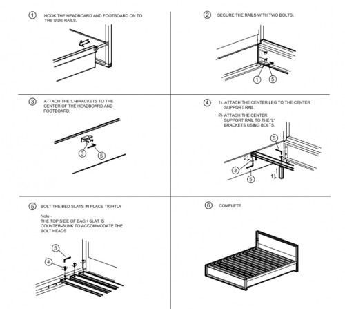 Malm Bed Frame High Queen Ikea Ikea Malm Queen Bed Instructions ...