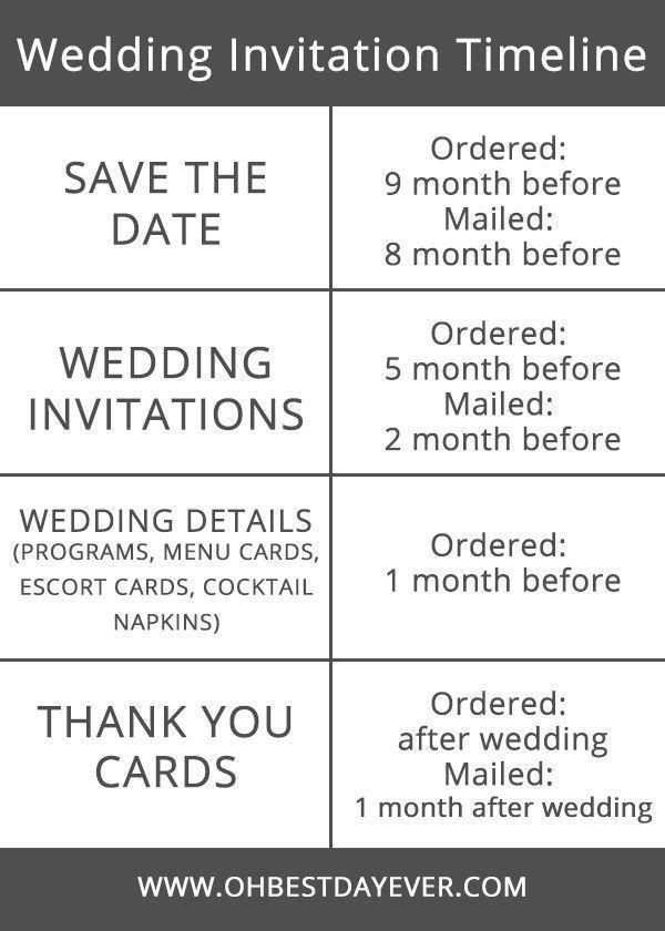 wedding invitation timeline tips #pinterest @BossUpRoyally Flo