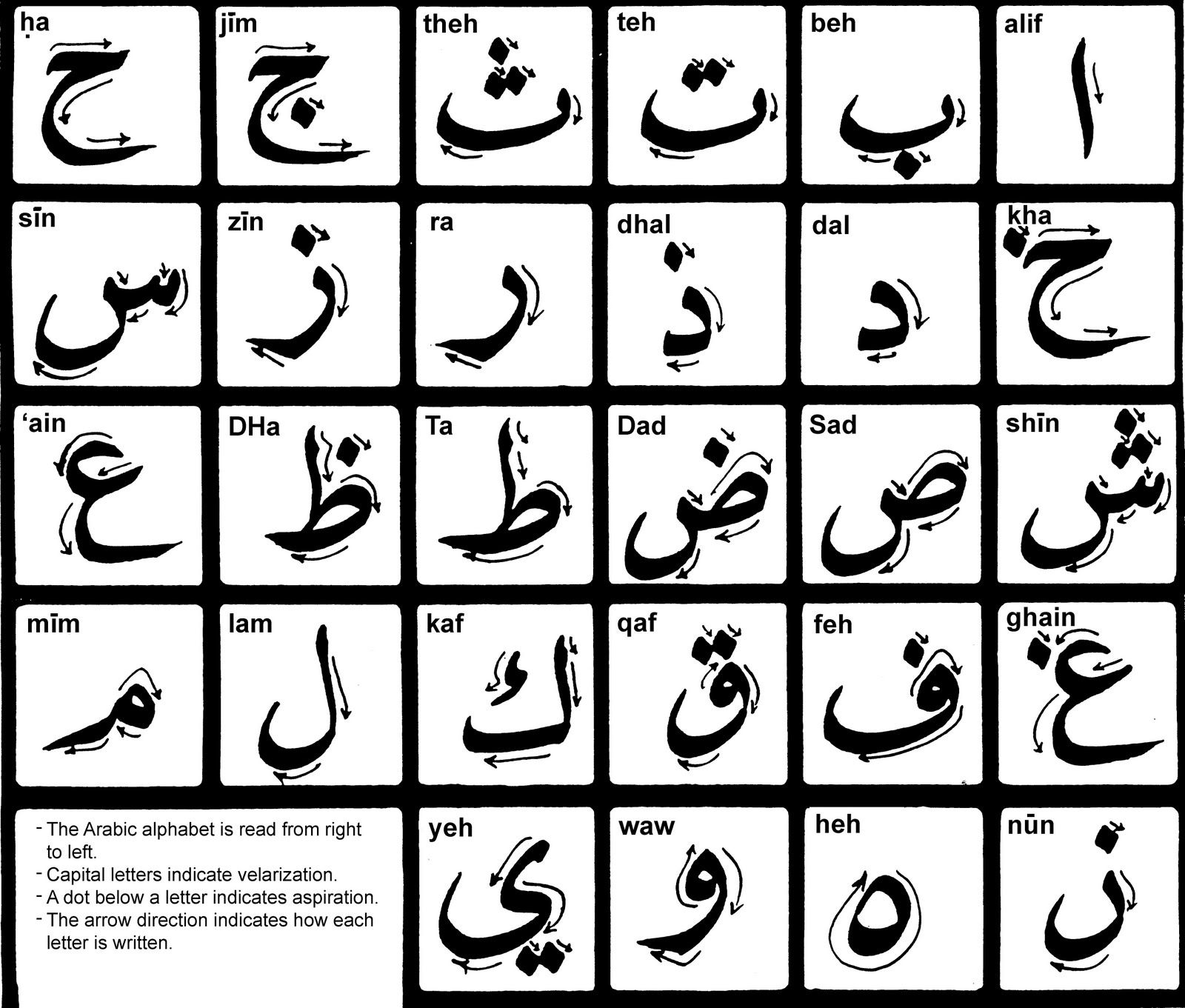 Collection of free cursive arabic letter from all over the world