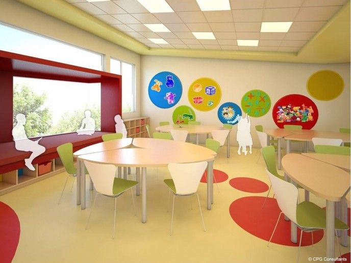 Collaborative Classroom Presentation : This classroom design can be emulated as an individual and