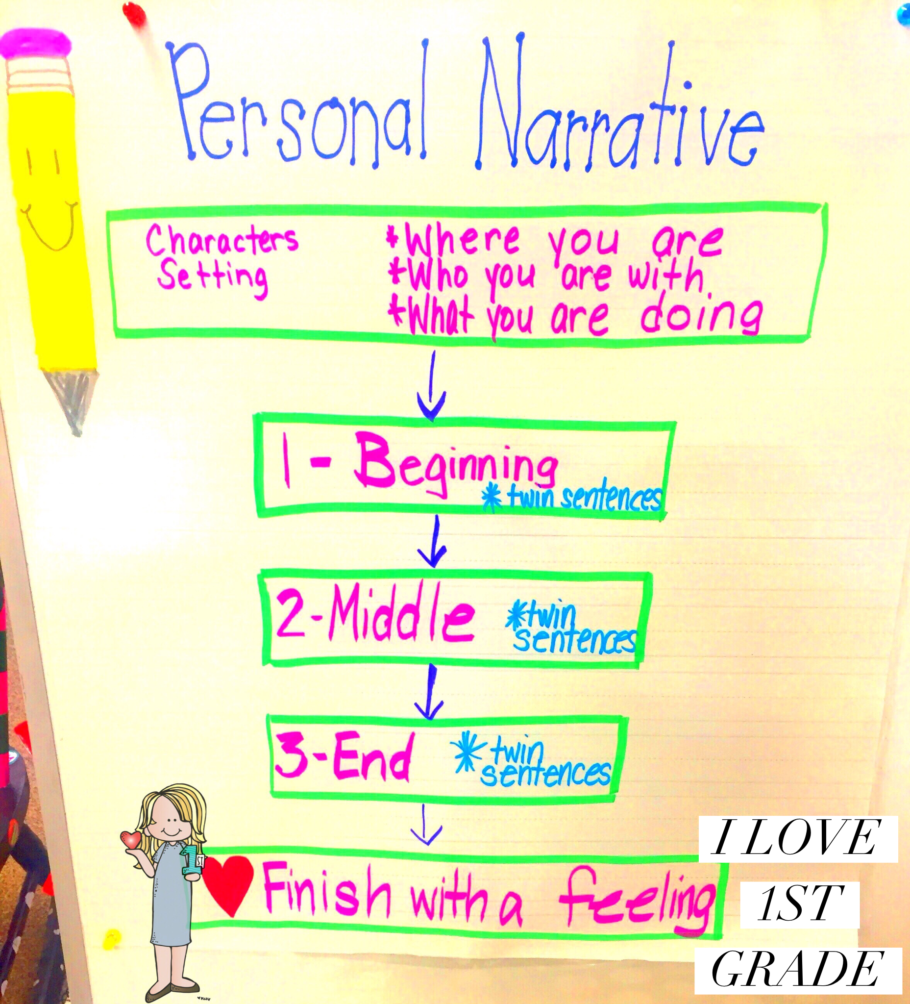 Anchor Chart For Personal Narratives With Images