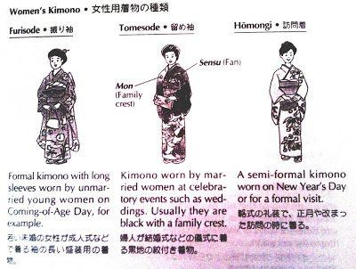 Lamento De Mi Destino: 和服 - Japanese Clothes