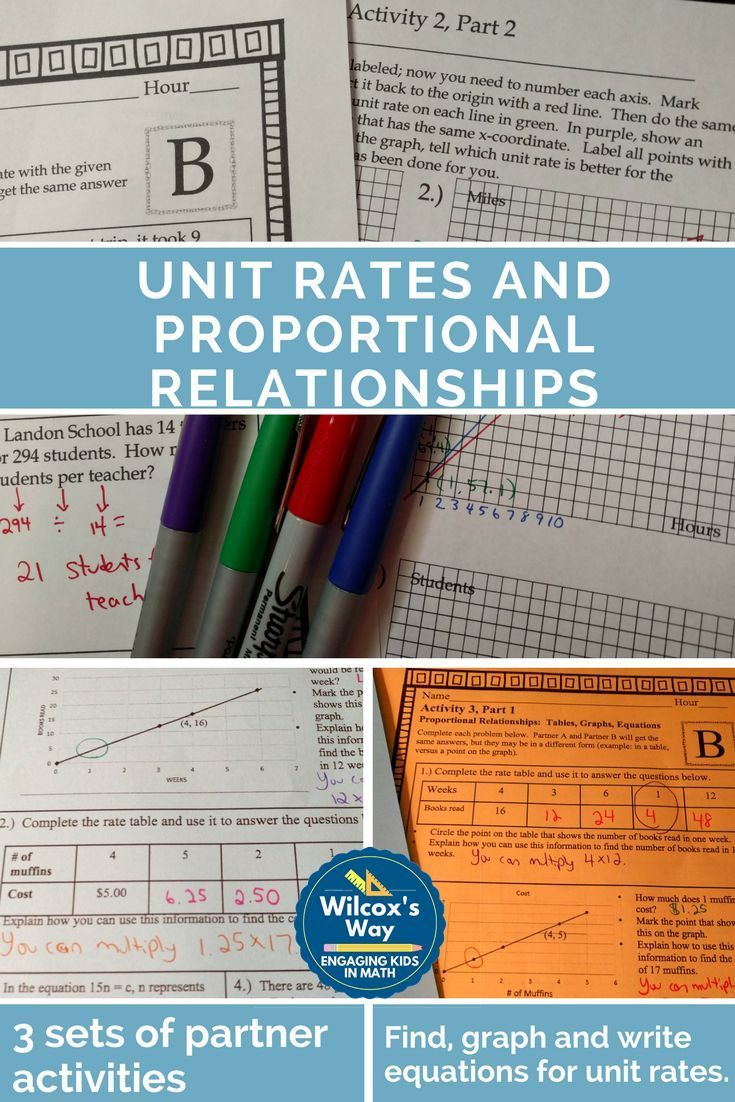 Proportional Relationships and Unit Rates Partner Activities ...