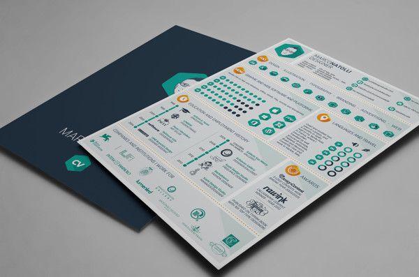 Grafikerde 40 Inspirierende Und Kreative Bewerbungen Graphic