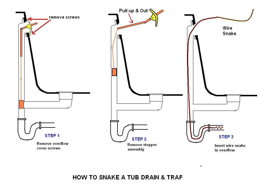 72d1153190621-problems-opening-tub-drain-plumbing-038.jpg (905×644 ...
