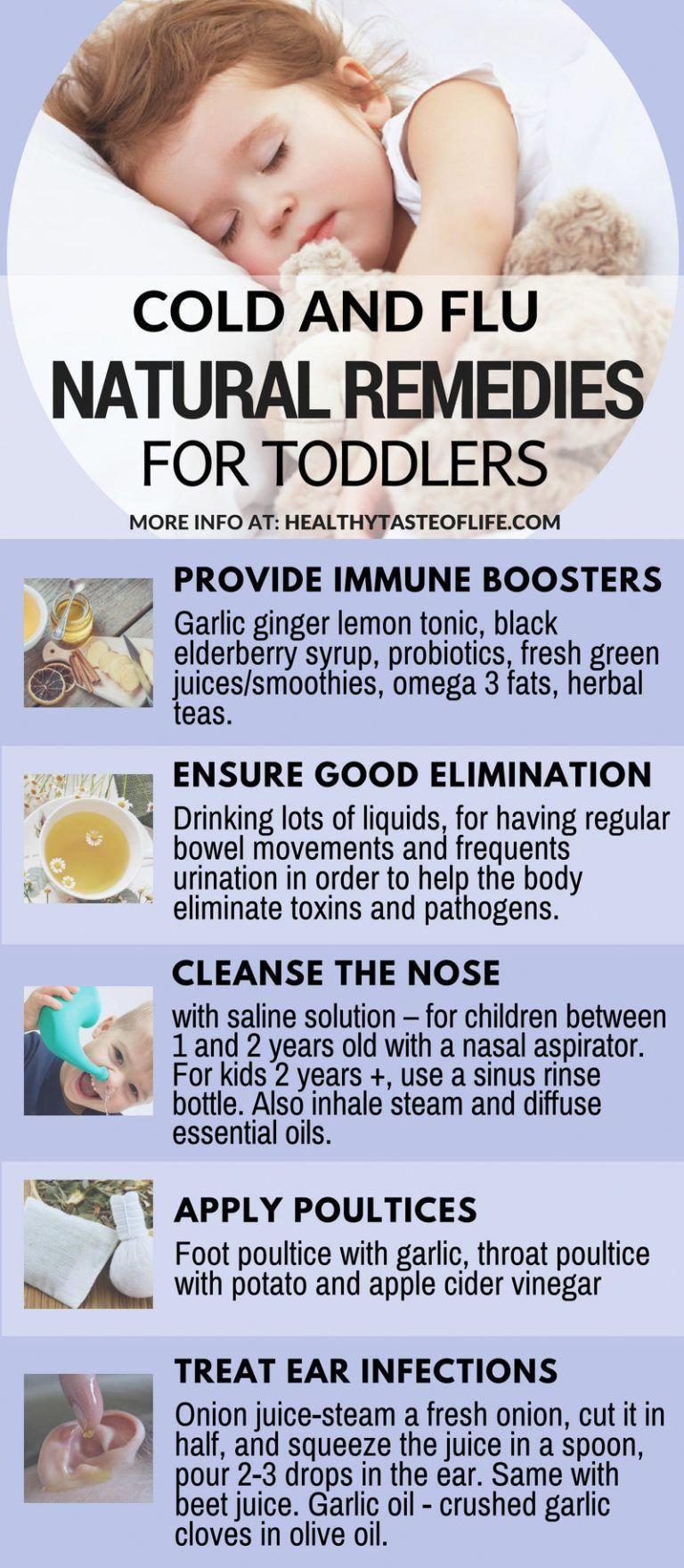 Pin on All Natural Remedies