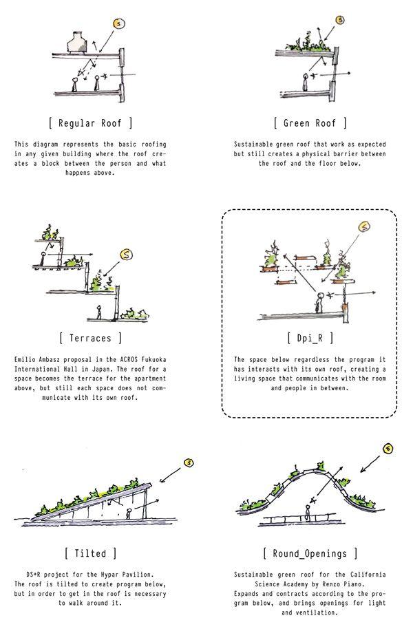Interactive and Modular Roofs 1 Pinterest Schémas conceptuels - Dessiner Un Plan De Maison