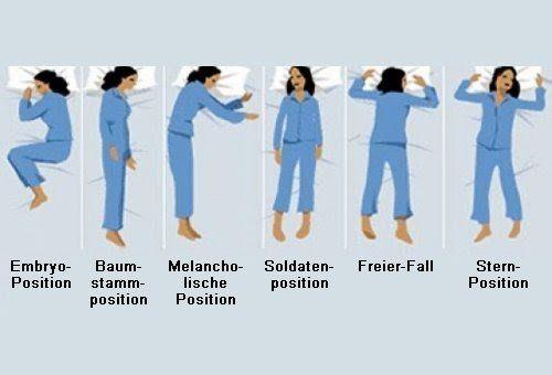 Schlafpositionen und ihre Bedeutung | Schlafposition