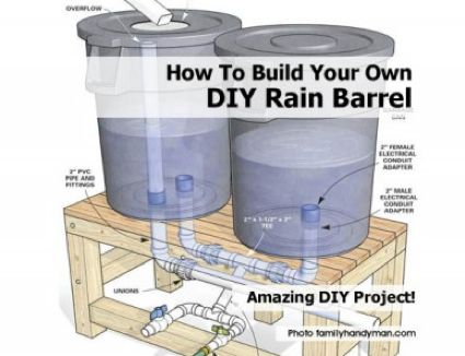 how to build your own plastic rain barrel system http