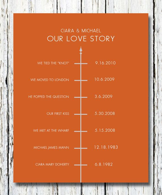 Story Wedding Ceremony Processional Music Song Ideas: OUR LOVE STORY Time Line Personalized Wedding Anniversary