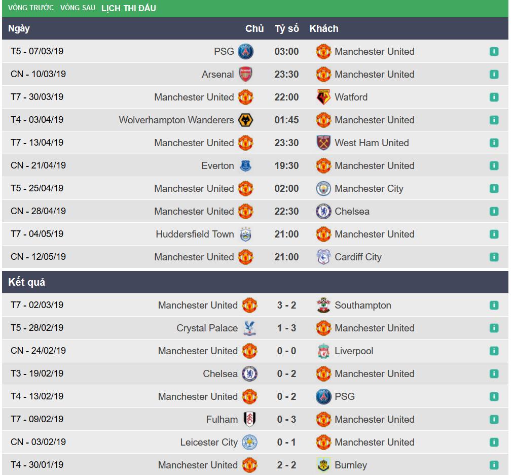Lịch thi đấu của CLB Manchester United Nhớ truy cập Banthang