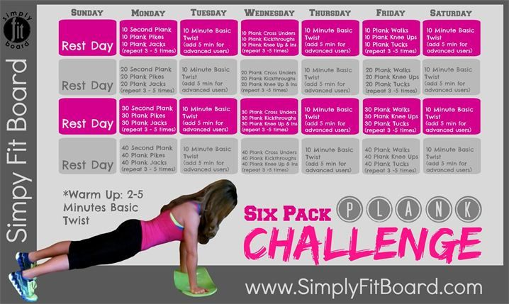 Handy image with regard to simply fit board printable workouts