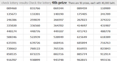 Thai Lottery Result Live Today Draw | Thailand Lottery Result Today