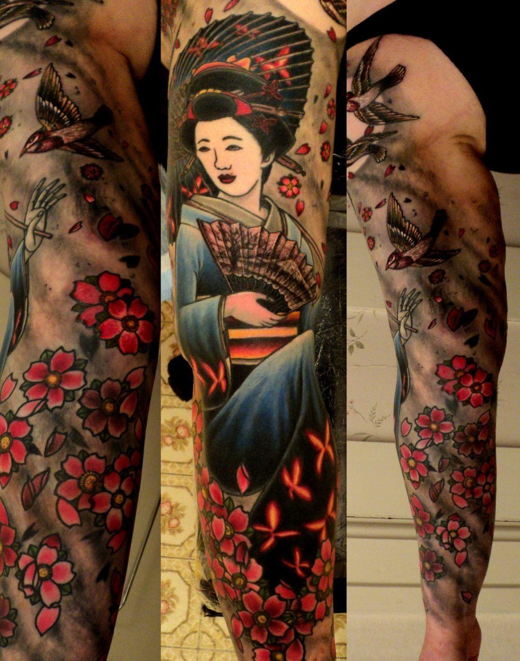 Tattoo Yakuza Sleeve Pesquisa Google Tattoos Full Sleeve Tattoo Design Tattoo Sleeve Designs