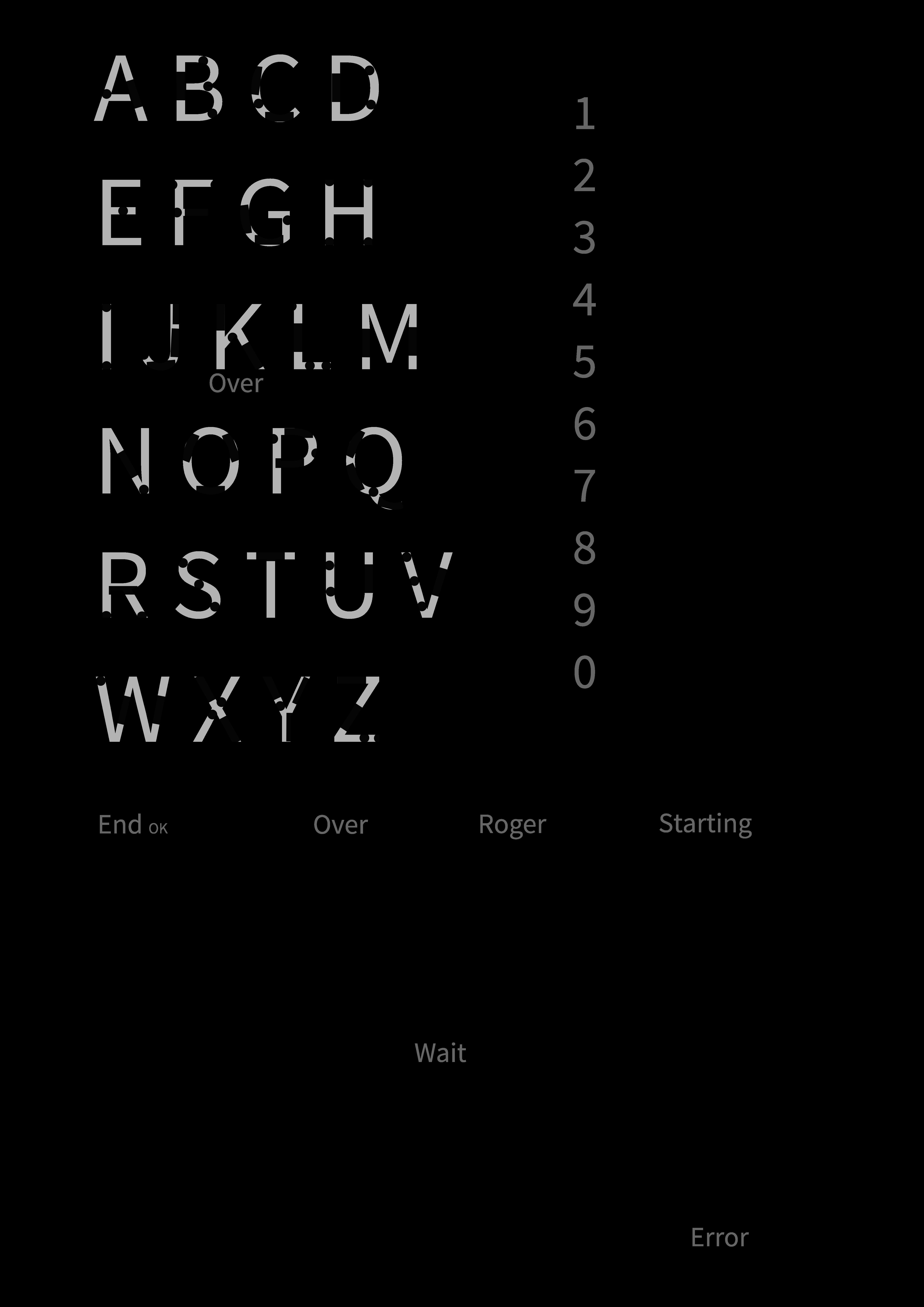 Morse Crib Sheet