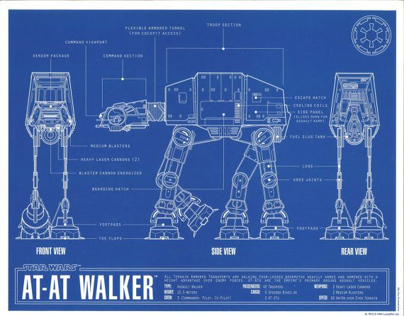 WALL ART BUY 2 GET 1 FREE AT-AT WALKER POSTER PRINT STAR WARS