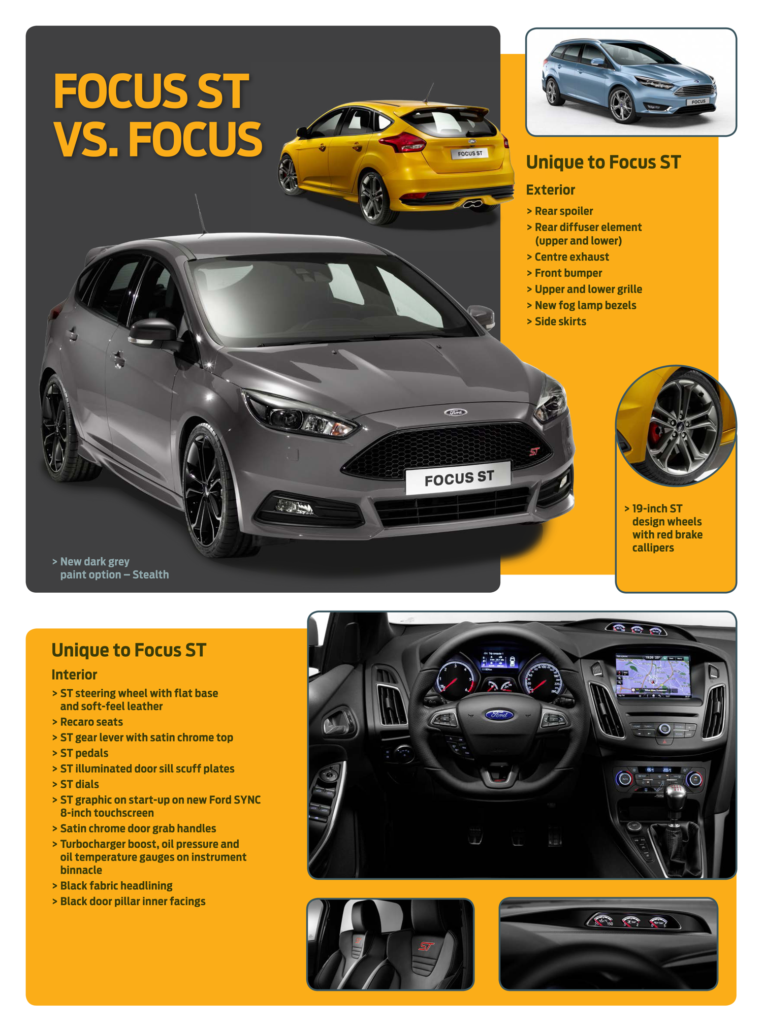 Ford Focus St Engineering Excitement With Images