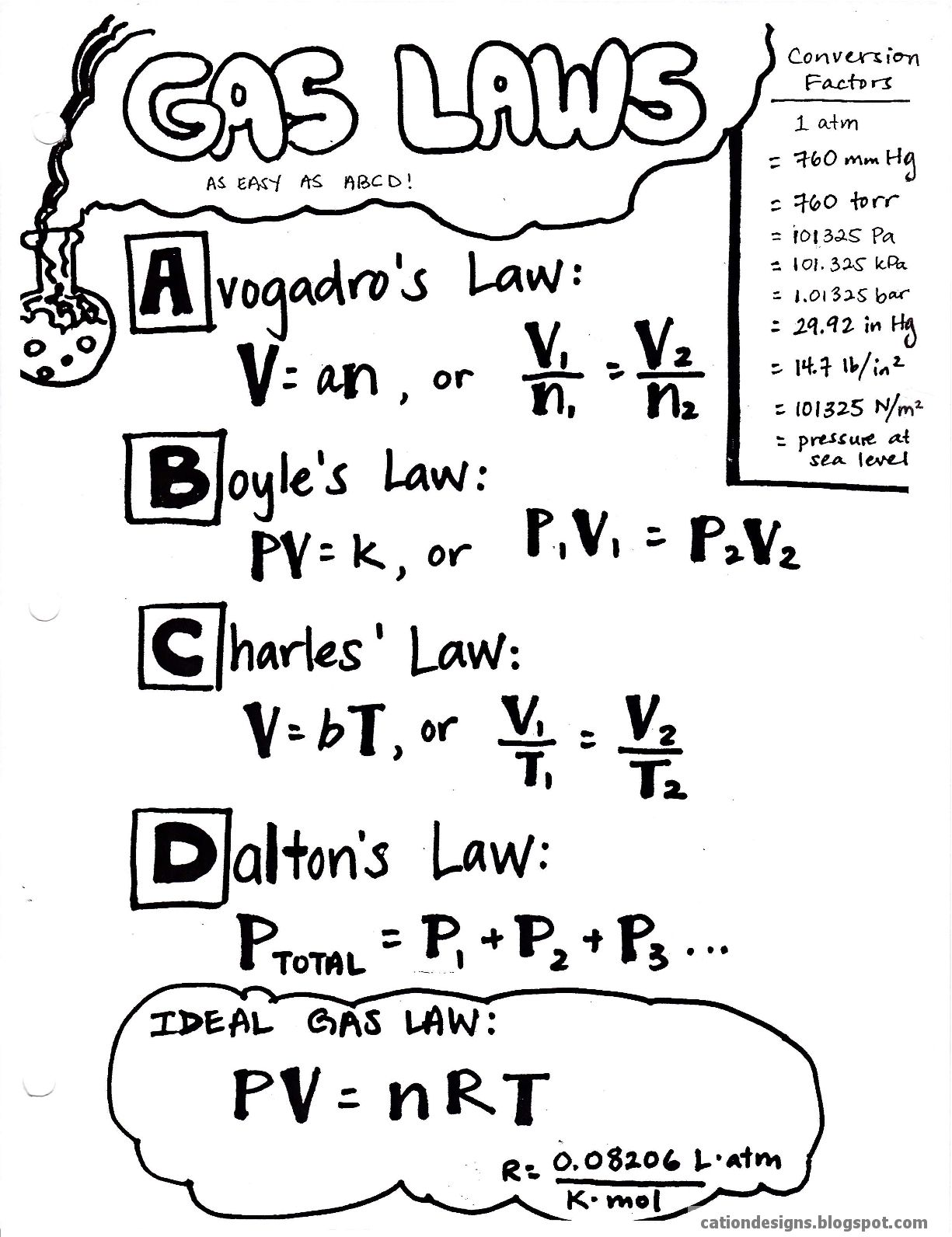 gas law problems Avogadro's law is a specific version of the ideal gas law it says equal volumes at equal temperatures of an ideal gas all have the same number of molecules.