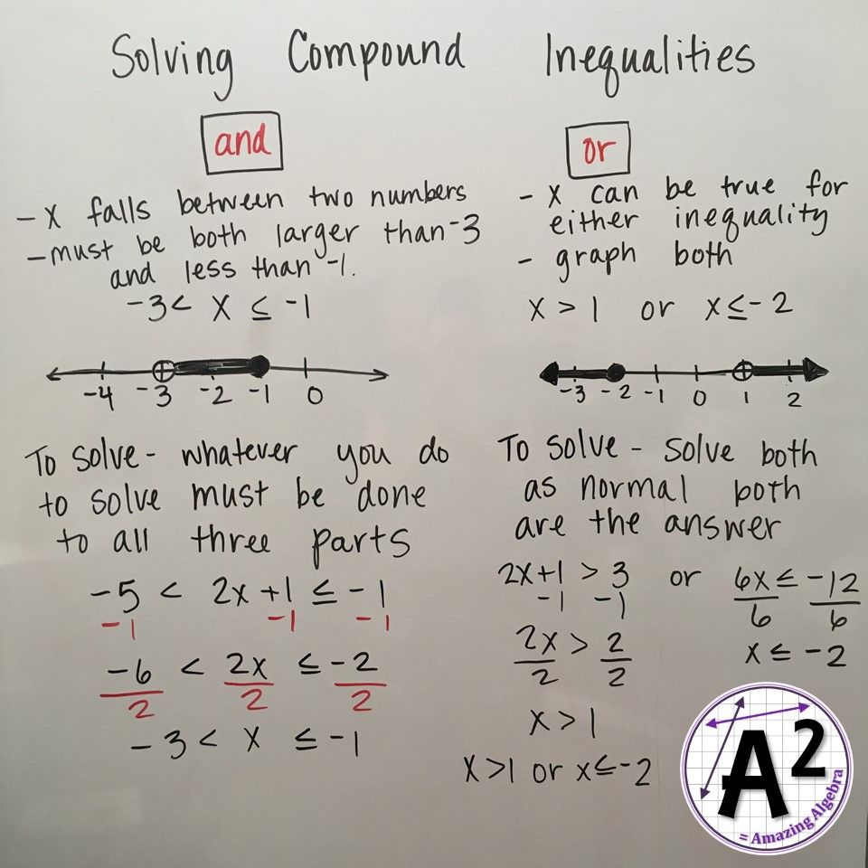 Compound Inequalities A Quick Example Of The Two Types Of Compound Inequalities Algebra 1 Compound Inequalities Algebra