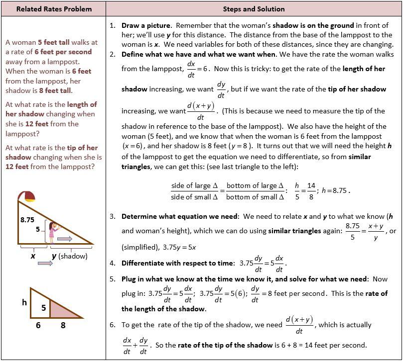 Printable Worksheets  Related Rates Worksheets ...