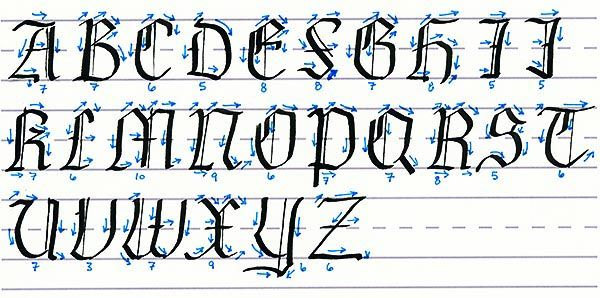 An introduction to calligraphy fine writing lettering