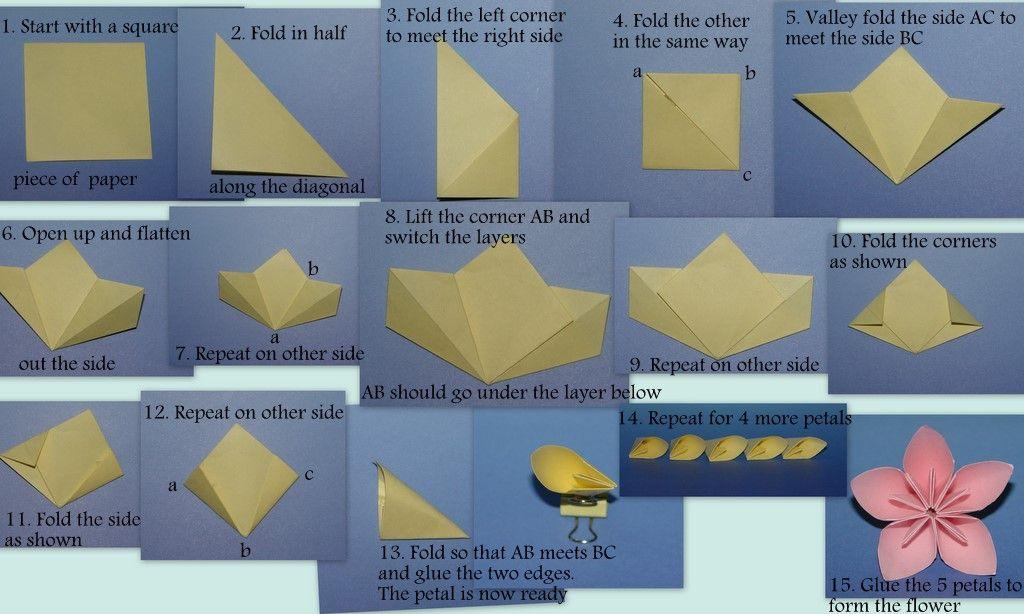 Origami flower instructions new artist 2018 new artist easy origami kusudama flower folding instructions easy origami kusudama flower make an easy origami lily flower origami flower tutorial origami rose do it mightylinksfo