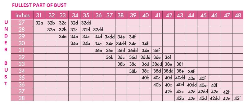 How do you measure bra sizes a quick an easy guide