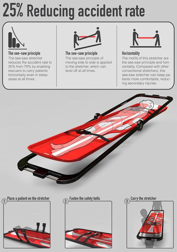 Cool seesaw stretcher design for carrying patients out of mountainous terrain