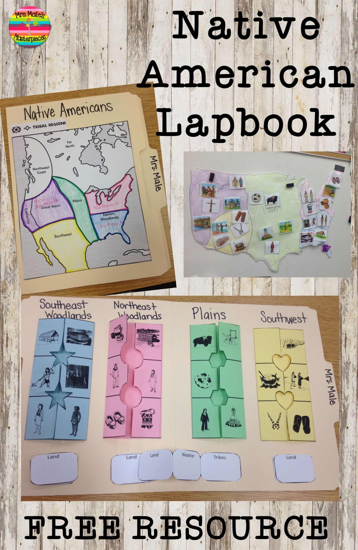 Native American Regions Lap Book